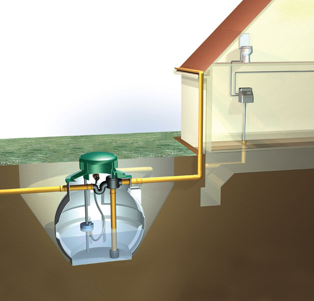 Rainwater harvesting ireland glenngorey pumps water for Eco friendly water systems for homes